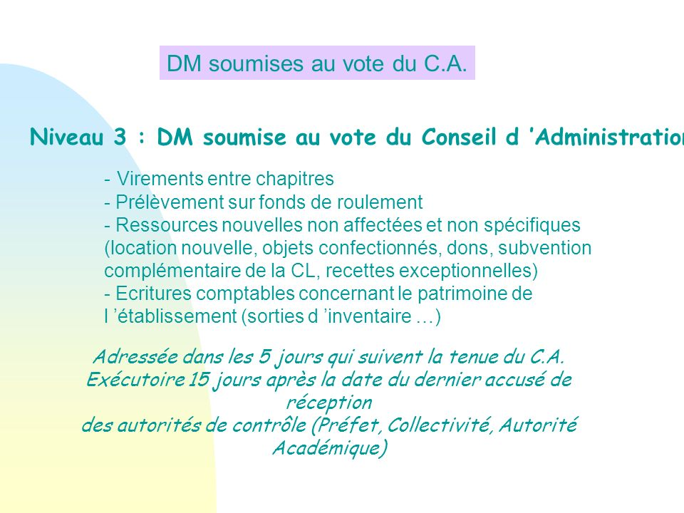 DM soumises au vote du C.A.