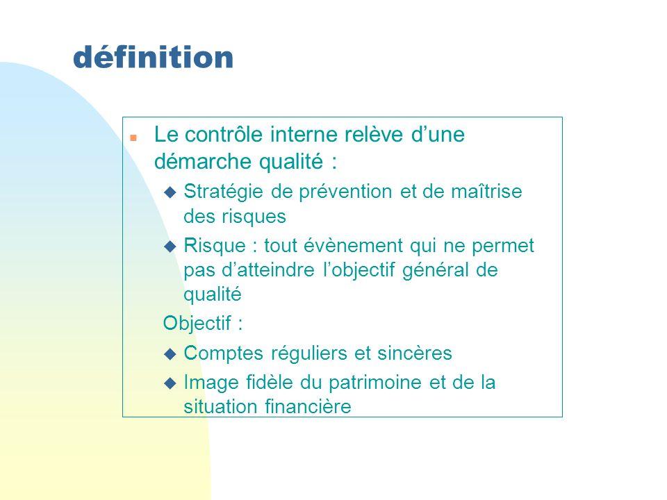 définition Le contrôle interne relève d'une démarche qualité :