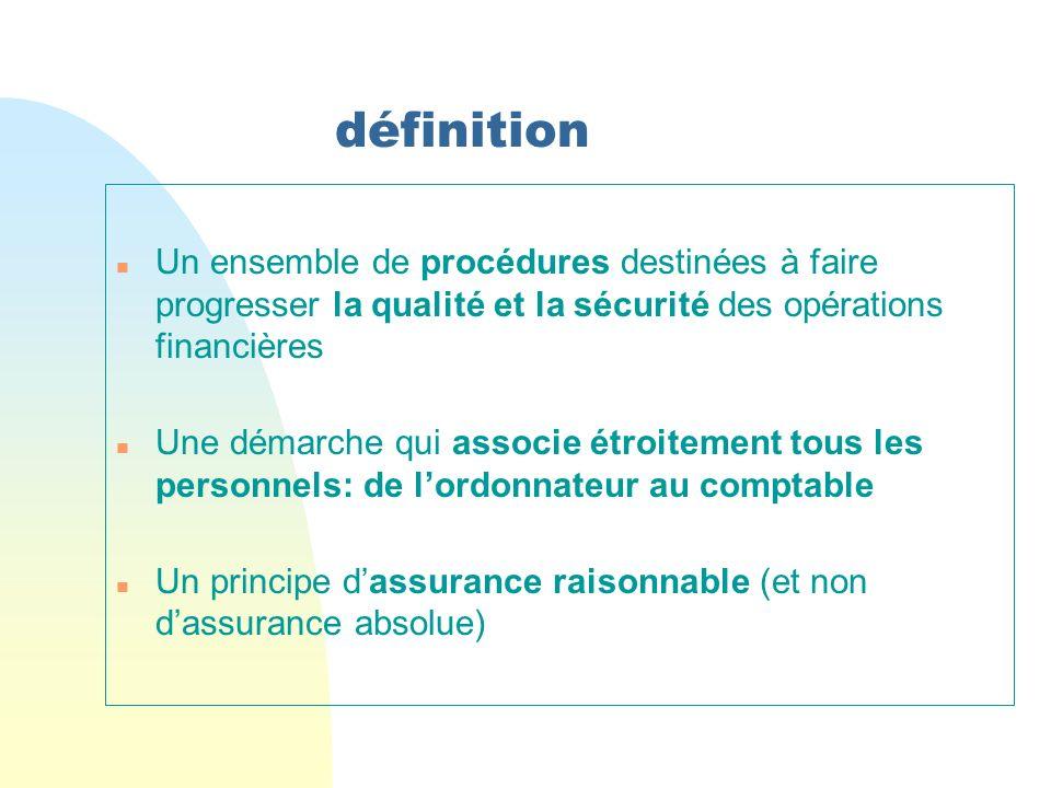 26/03/2017 définition. Un ensemble de procédures destinées à faire progresser la qualité et la sécurité des opérations financières.