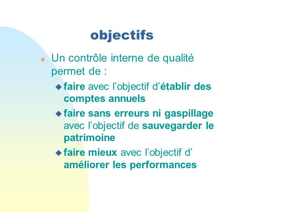 objectifs Un contrôle interne de qualité permet de :