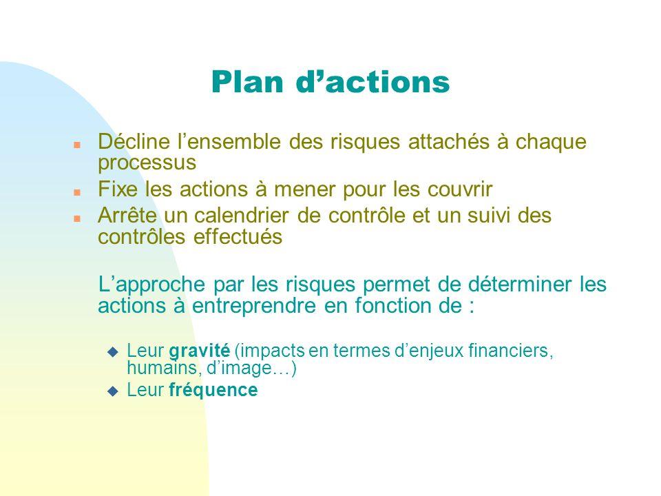 26/03/2017 Plan d'actions. Décline l'ensemble des risques attachés à chaque processus. Fixe les actions à mener pour les couvrir.