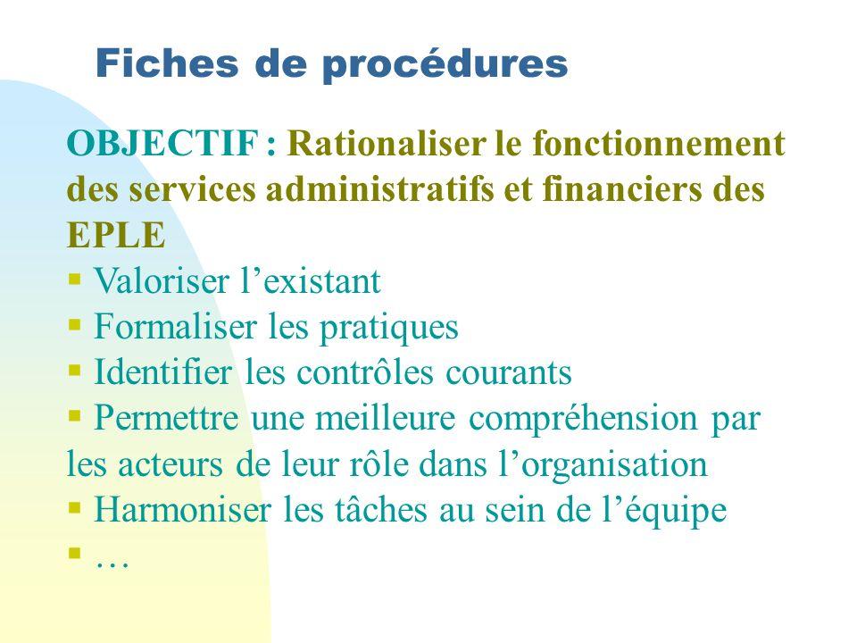 26/03/2017 Fiches de procédures. OBJECTIF : Rationaliser le fonctionnement des services administratifs et financiers des EPLE.