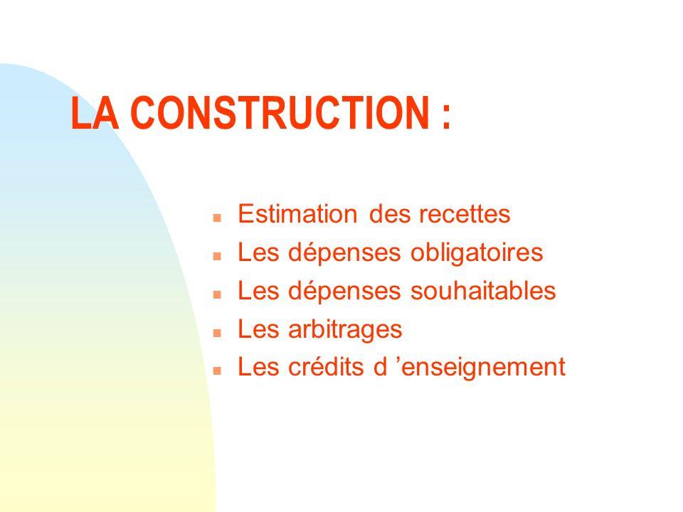 LA CONSTRUCTION : Estimation des recettes Les dépenses obligatoires