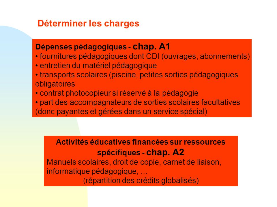 Activités éducatives financées sur ressources spécifiques - chap. A2
