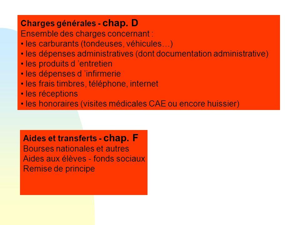 Charges générales - chap. D