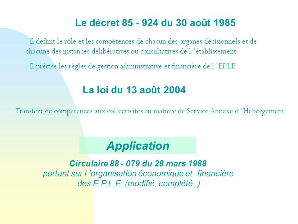 Application Le décret 85 - 924 du 30 août 1985 La loi du 13 août 2004