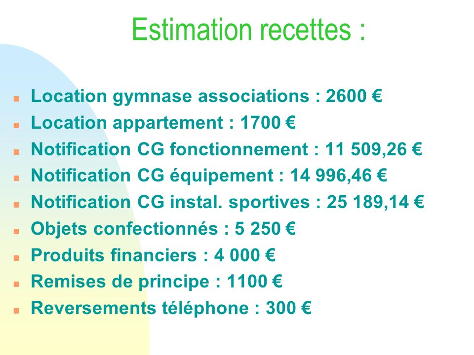 Estimation recettes : Location gymnase associations : 2600 €