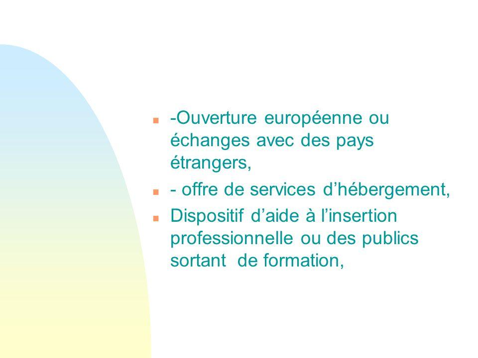 -Ouverture européenne ou échanges avec des pays étrangers,