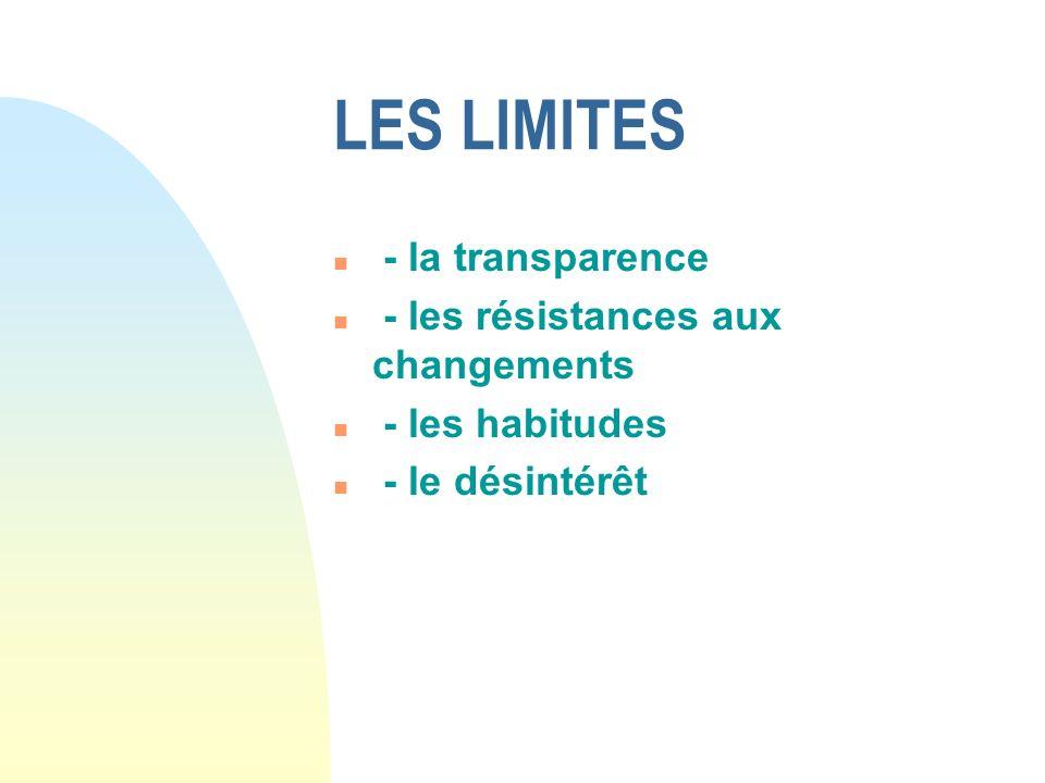 LES LIMITES - la transparence - les résistances aux changements