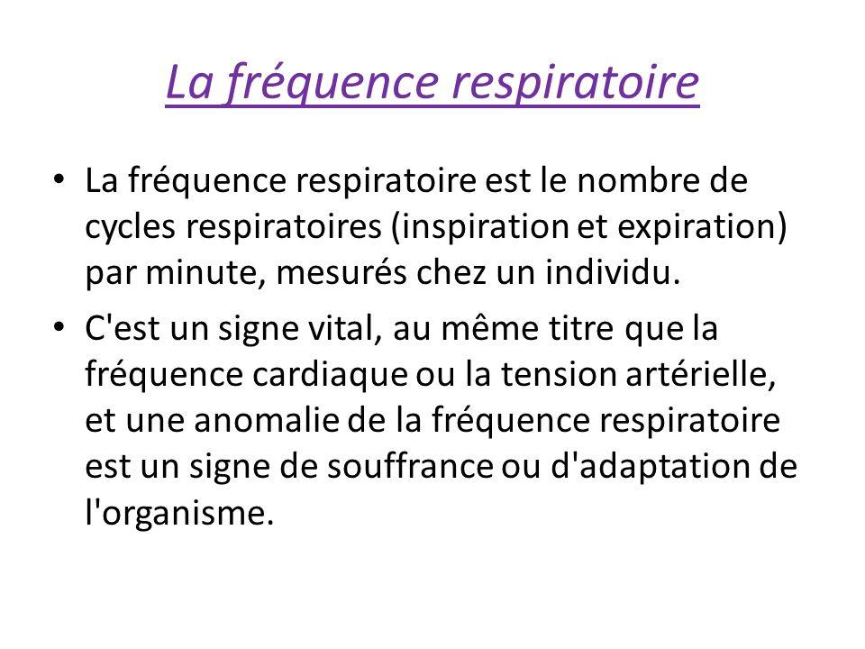 La fréquence respiratoire