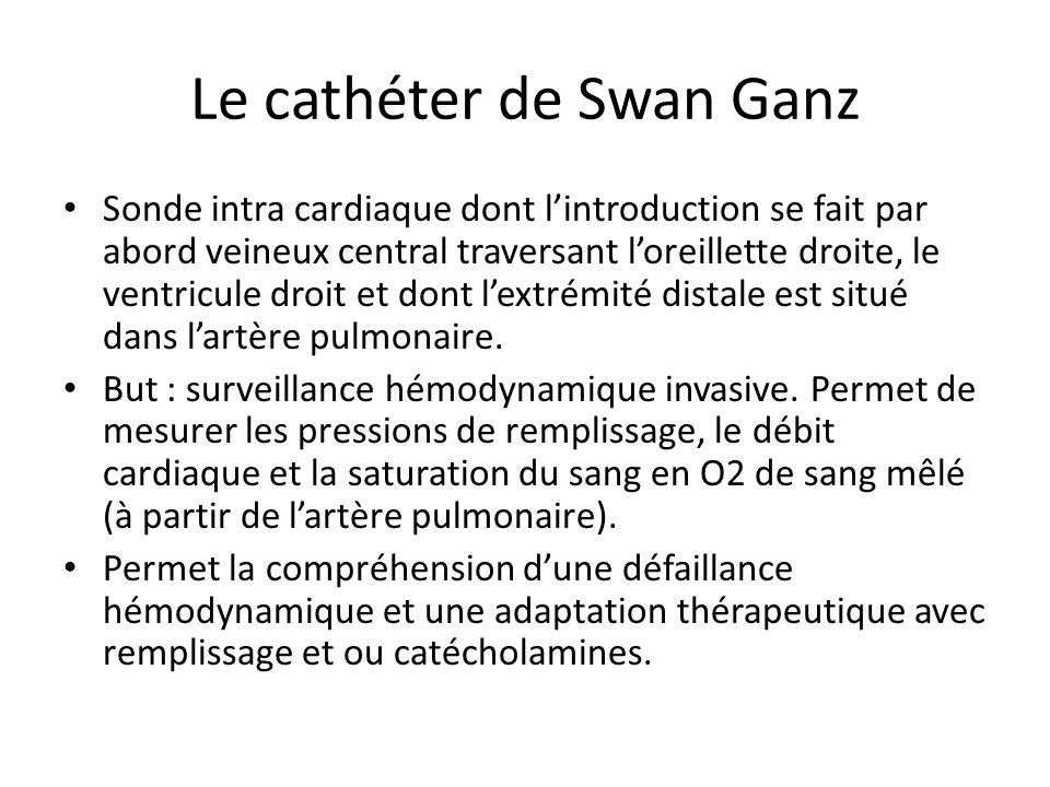 Le cathéter de Swan Ganz