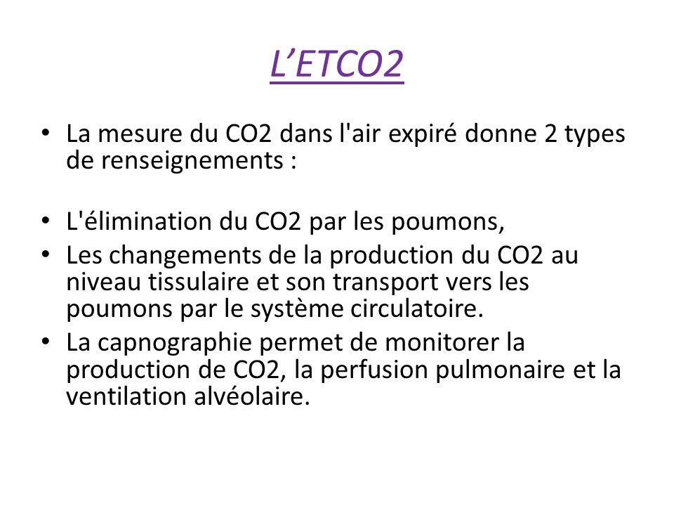 L'ETCO2 La mesure du CO2 dans l air expiré donne 2 types de renseignements : L élimination du CO2 par les poumons,