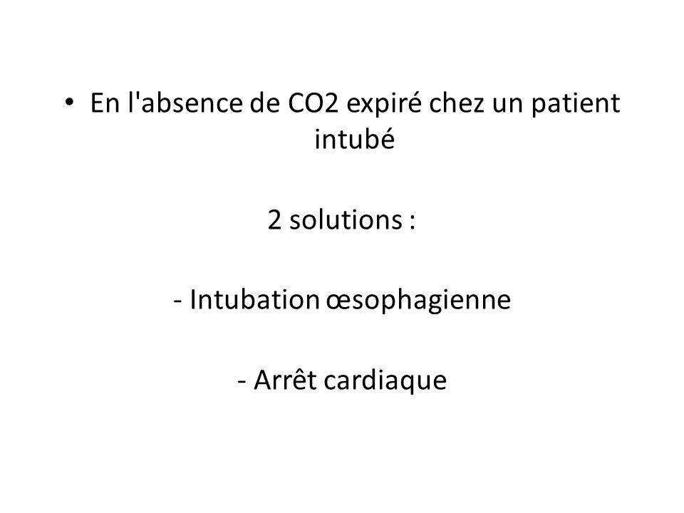 En l absence de CO2 expiré chez un patient intubé