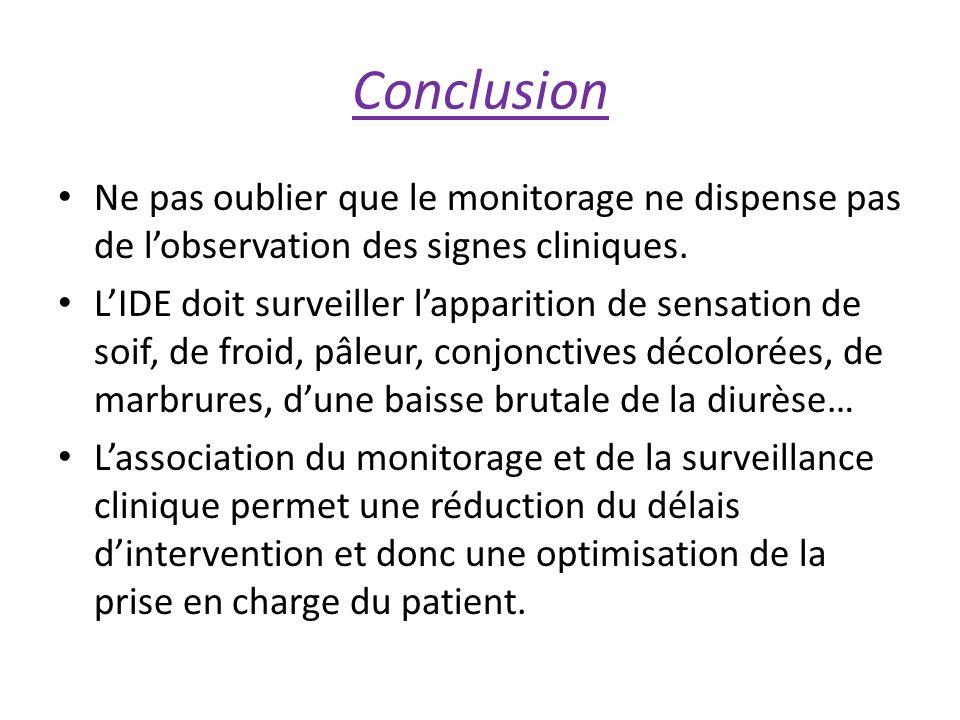 Conclusion Ne pas oublier que le monitorage ne dispense pas de l'observation des signes cliniques.