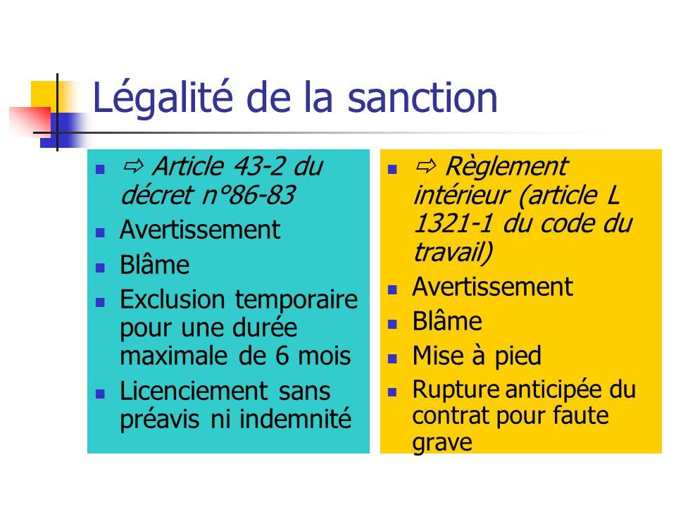 Légalité de la sanction