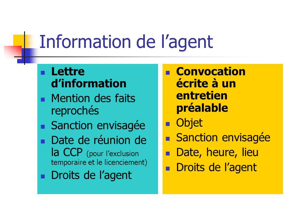 Information de l'agent