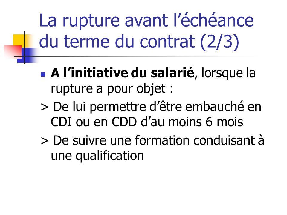 La rupture avant l'échéance du terme du contrat (2/3)