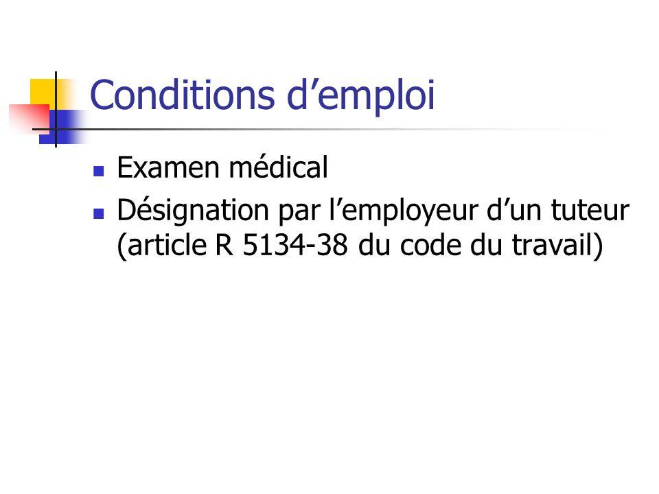 Conditions d'emploi Examen médical
