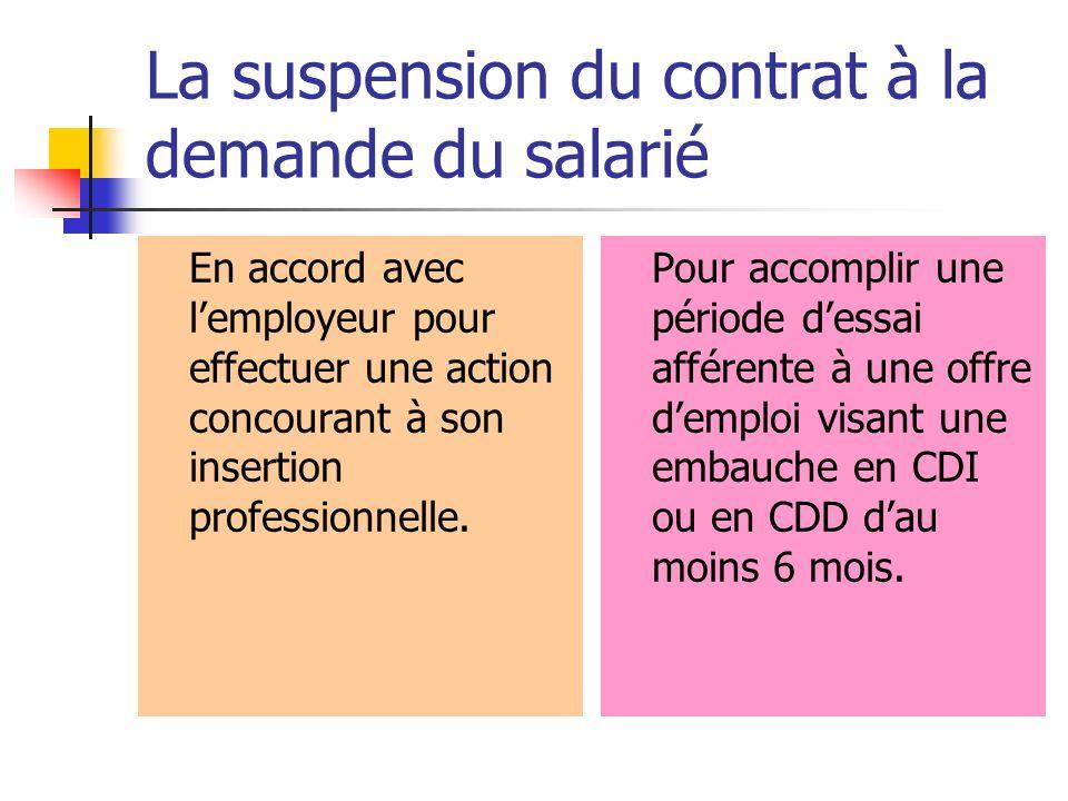 La suspension du contrat à la demande du salarié