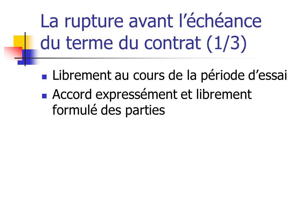La rupture avant l'échéance du terme du contrat (1/3)
