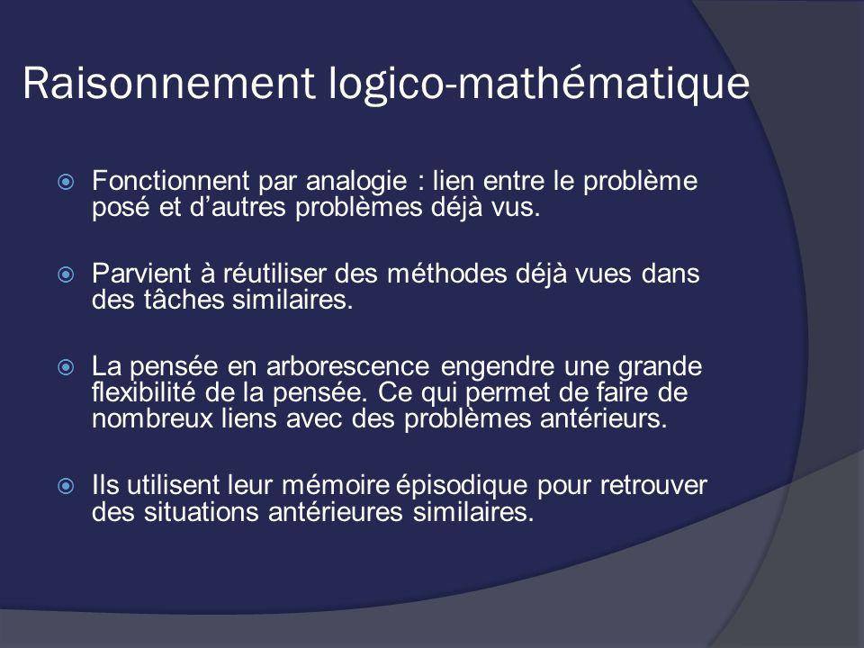 Raisonnement logico-mathématique