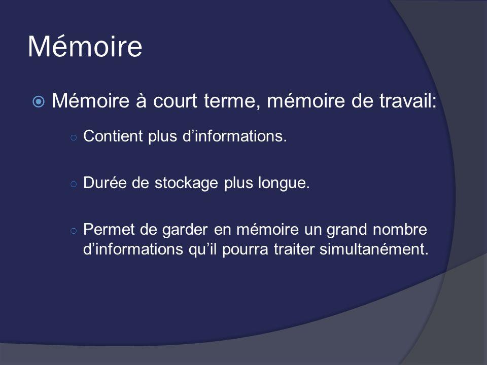 Mémoire Mémoire à court terme, mémoire de travail: