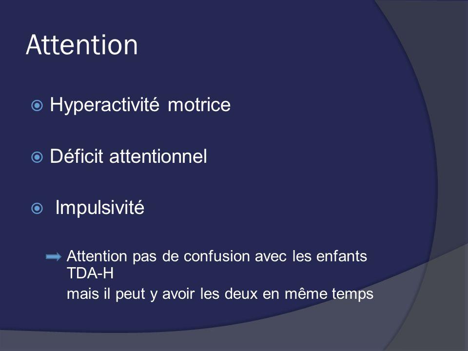 Attention Hyperactivité motrice Déficit attentionnel Impulsivité