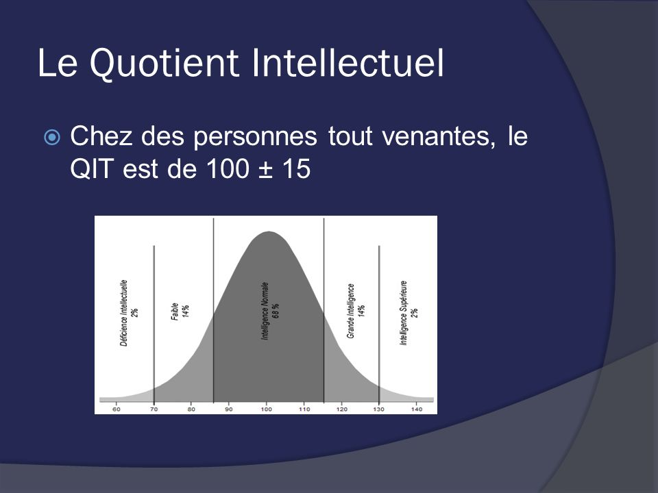 Le Quotient Intellectuel