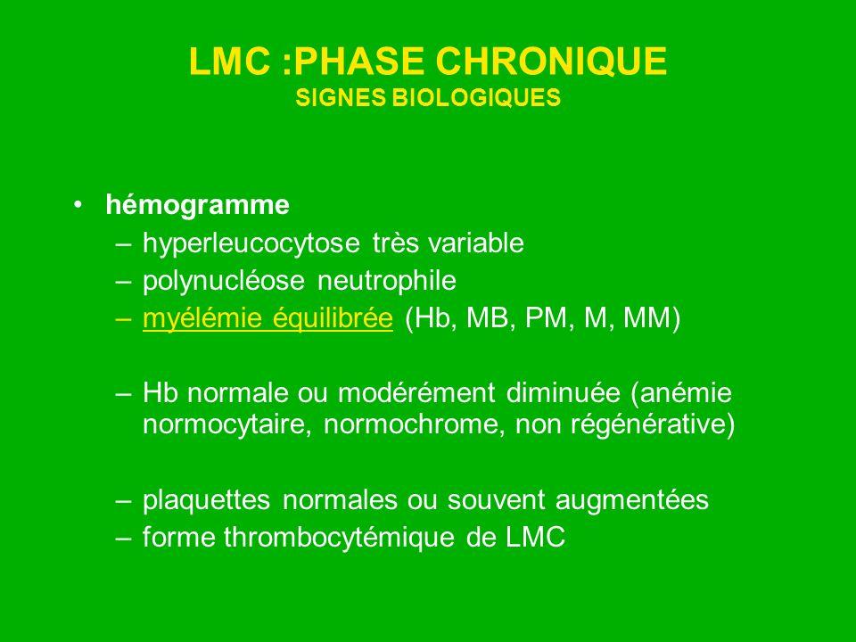 LMC :PHASE CHRONIQUE SIGNES BIOLOGIQUES