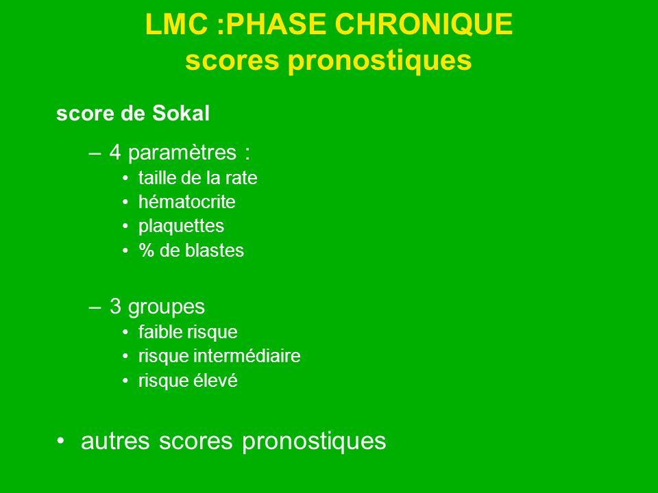 LMC :PHASE CHRONIQUE scores pronostiques