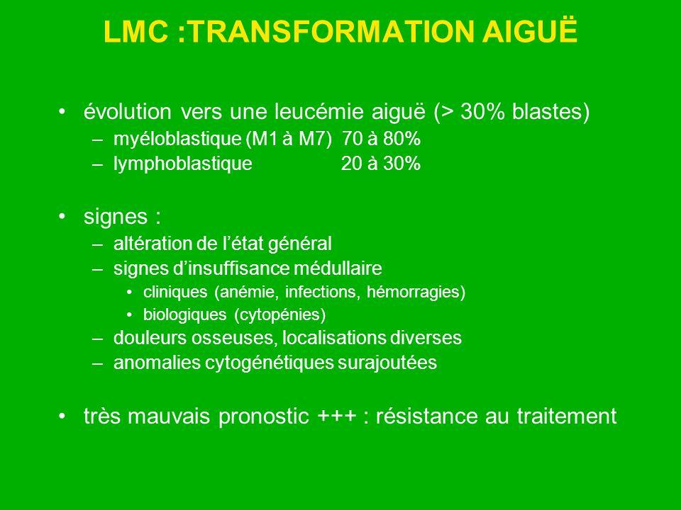 LMC :TRANSFORMATION AIGUË