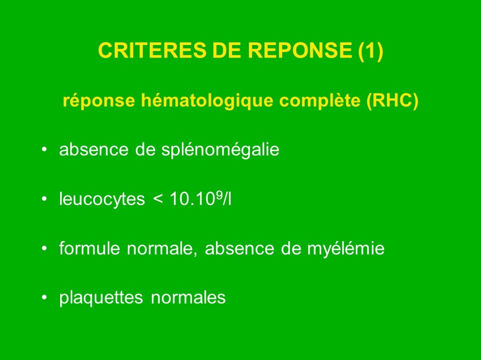 réponse hématologique complète (RHC)