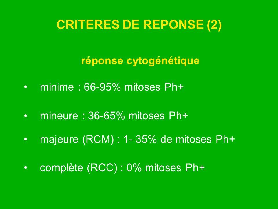 réponse cytogénétique