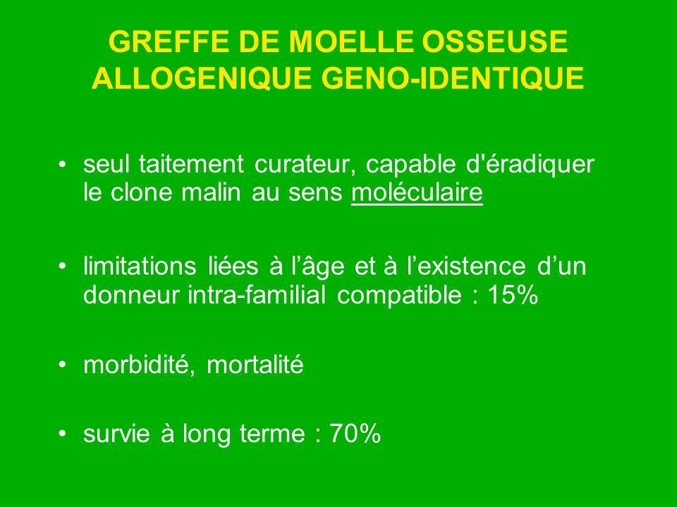 GREFFE DE MOELLE OSSEUSE ALLOGENIQUE GENO-IDENTIQUE