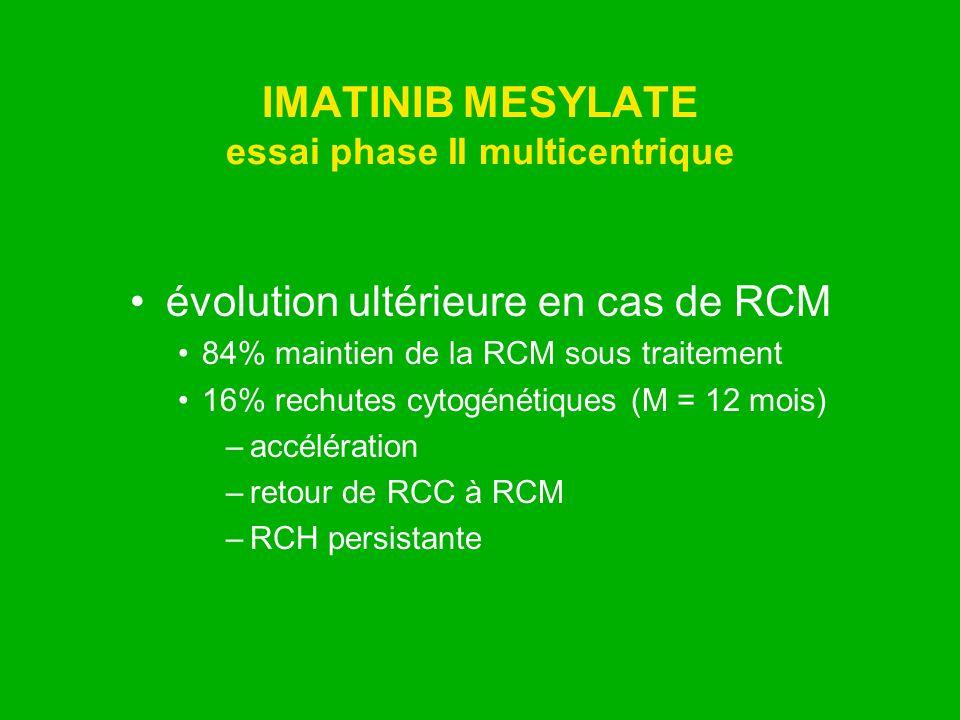 IMATINIB MESYLATE essai phase II multicentrique
