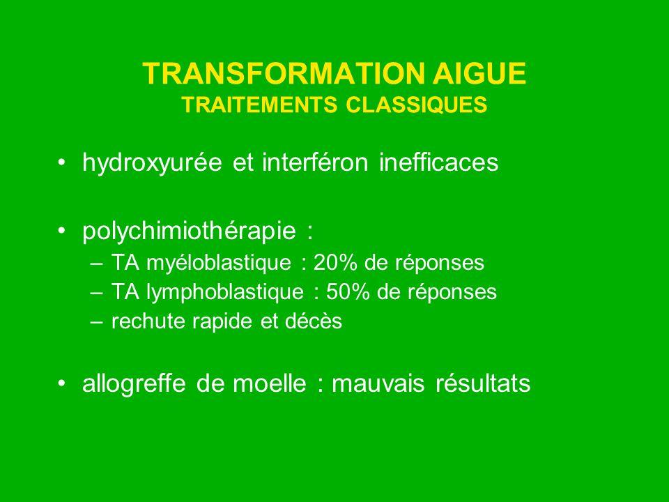 TRANSFORMATION AIGUE TRAITEMENTS CLASSIQUES