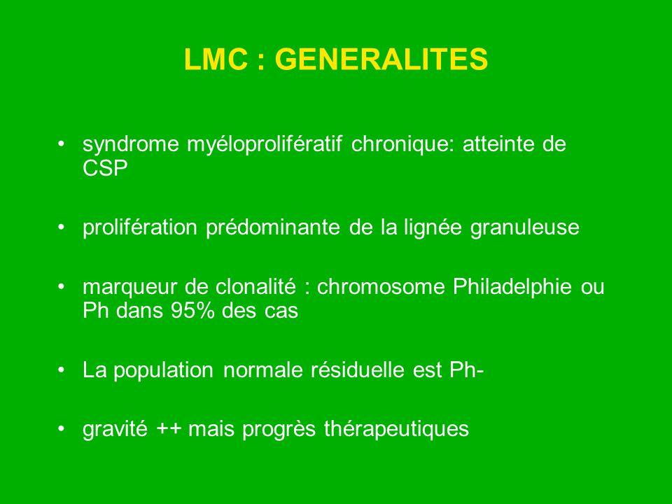 LMC : GENERALITES syndrome myéloprolifératif chronique: atteinte de CSP. prolifération prédominante de la lignée granuleuse.