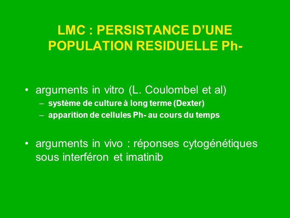 LMC : PERSISTANCE D'UNE POPULATION RESIDUELLE Ph-