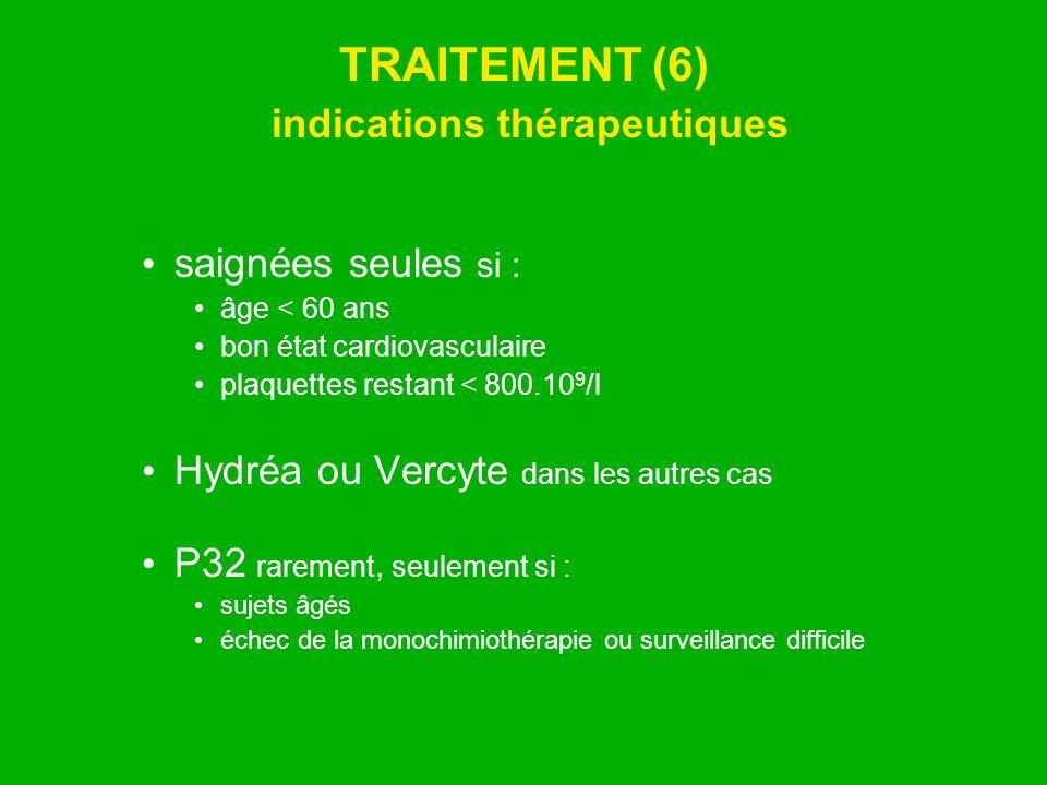 TRAITEMENT (6) indications thérapeutiques