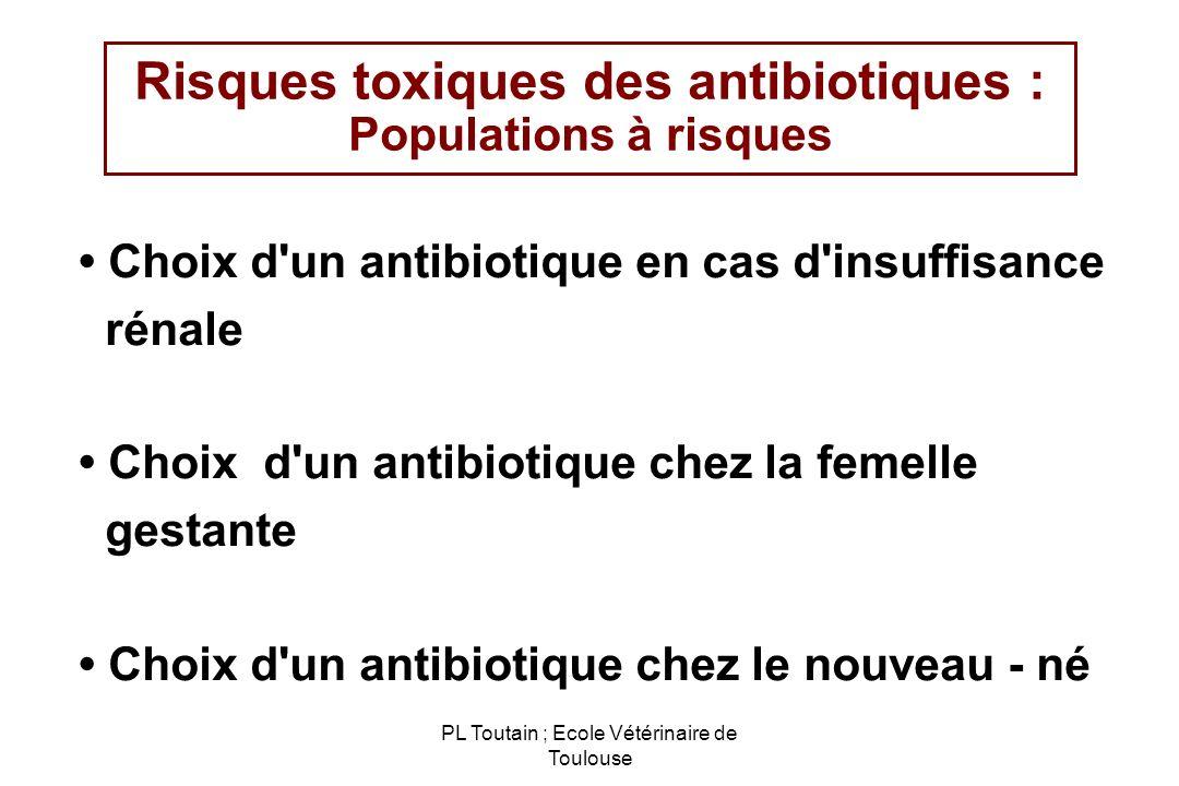 Risques toxiques des antibiotiques :