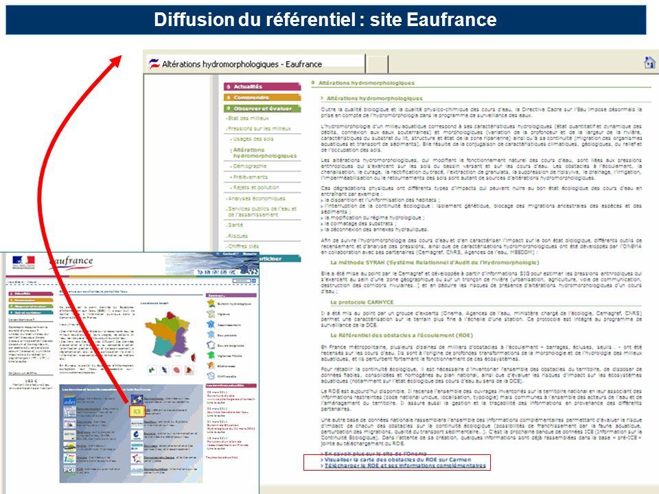 Diffusion du référentiel : site Eaufrance