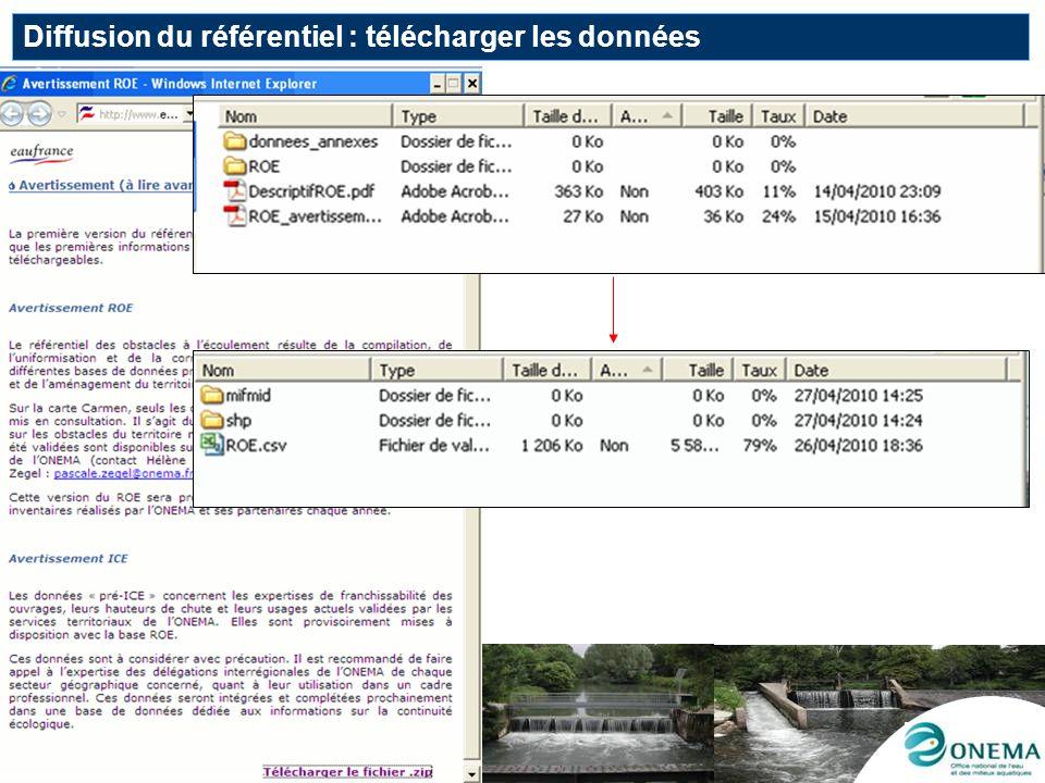 Diffusion du référentiel : télécharger les données