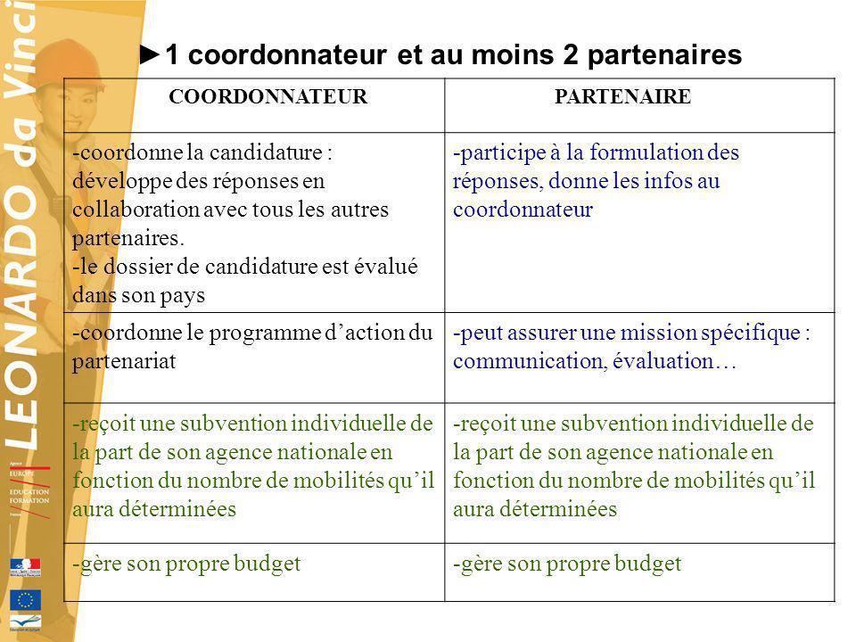 ►1 coordonnateur et au moins 2 partenaires