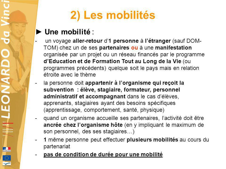 2) Les mobilités ► Une mobilité :