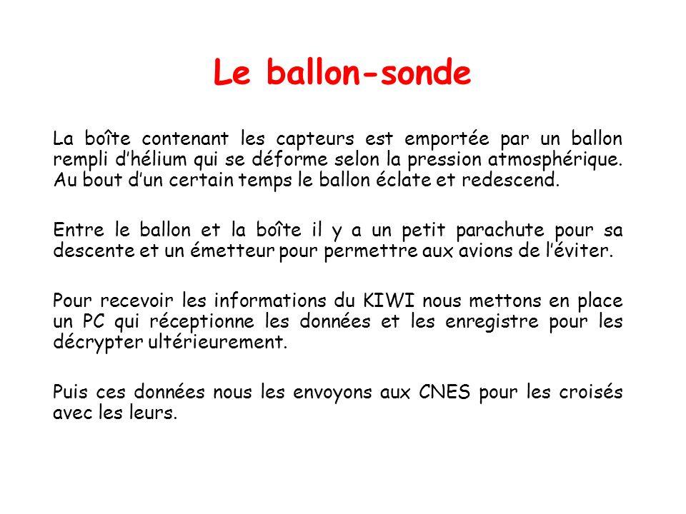 Le ballon-sonde