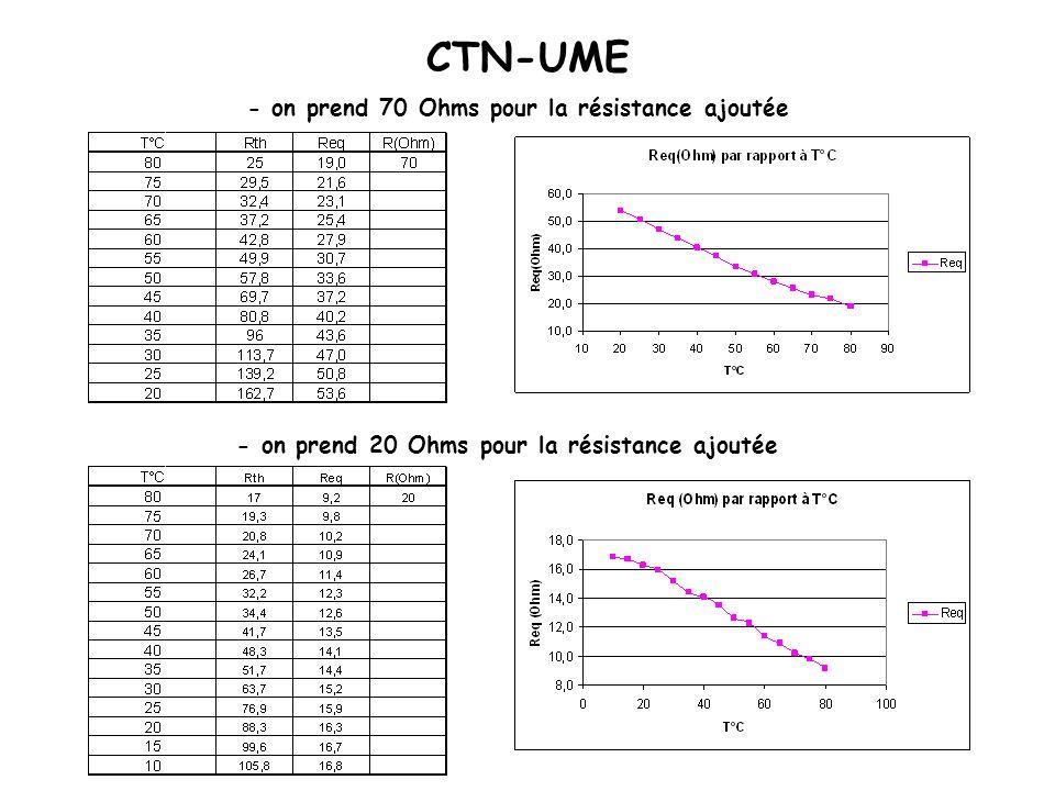 CTN-UME - on prend 70 Ohms pour la résistance ajoutée