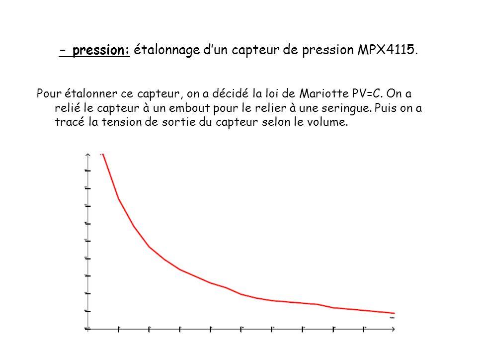 - pression: étalonnage d'un capteur de pression MPX4115.