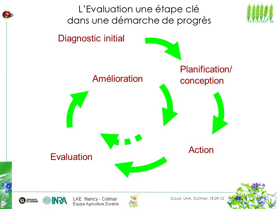 L'Evaluation une étape clé dans une démarche de progrès