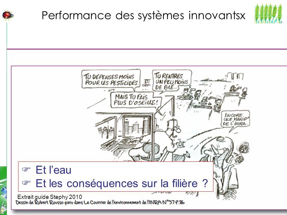 Performance des systèmes innovantsx