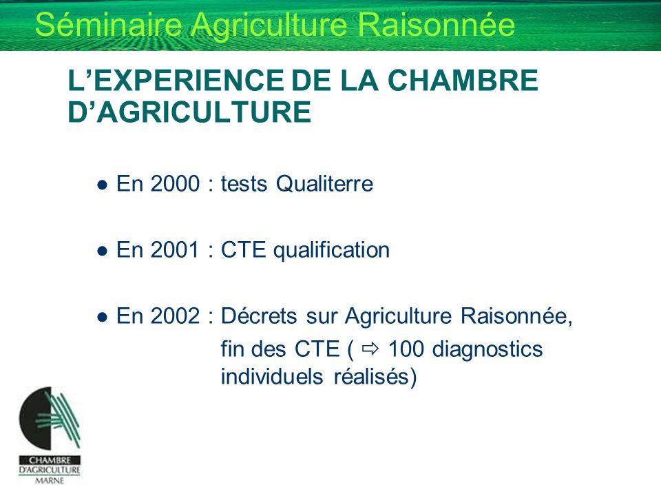 L'EXPERIENCE DE LA CHAMBRE D'AGRICULTURE